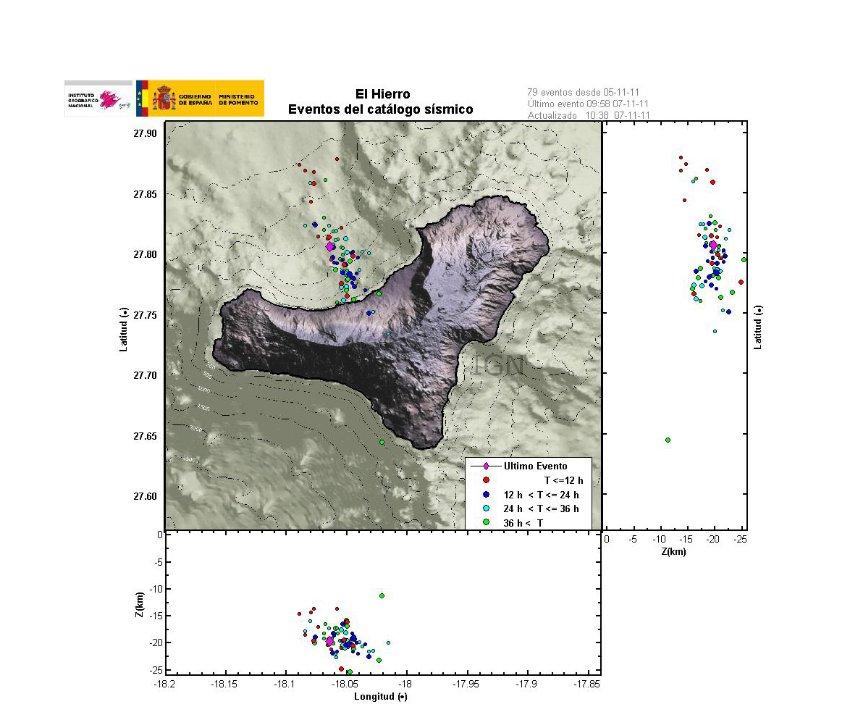 Точками обозначены землетрясения произошедшие с 5 ноября у берегов Эль Йерро