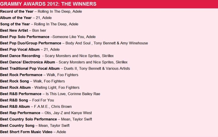 Список наград и победителей