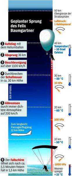 Схема, планируемого высотного прыжка