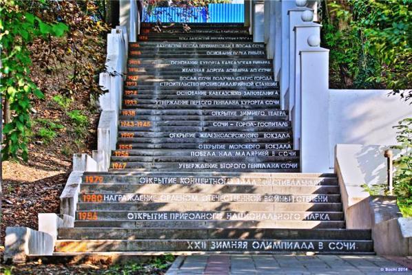 Лестница памятных дат города Сочи